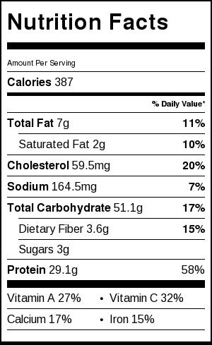 Creamy Garlic Spinach Chicken Pasta nutrition label | beckysbestbites.com