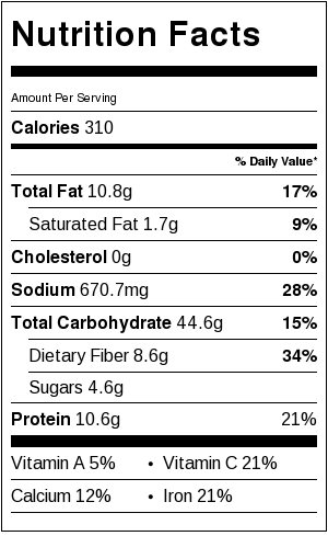 nutrition label for Red Quinoa and Black Bean Sliders with Easy Guacamole Spread | beckysbestbites.com