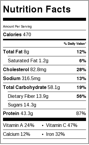 Nutrition label for Slow Cooker Chicken Tikka Masala with Vegetables